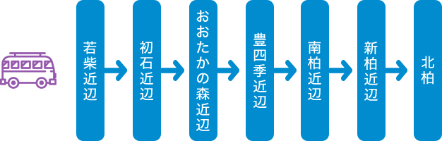 Kashiwa route